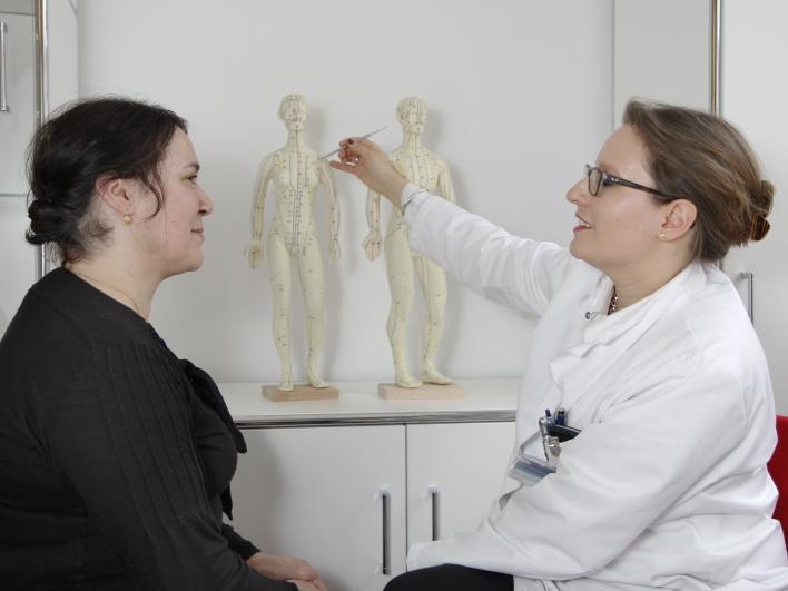 Aufklärung Akupunktur